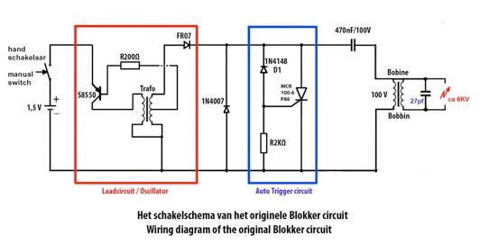 Blokker I  C Ignition